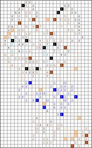 Filipino Kreuzworträtsel №123356